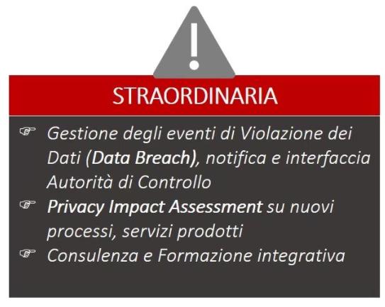 gdpr management fase straordianria