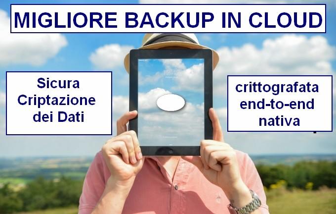 Il Migliore Backup in Cloud per Aziende che richiedono la Criptazione dei Dati