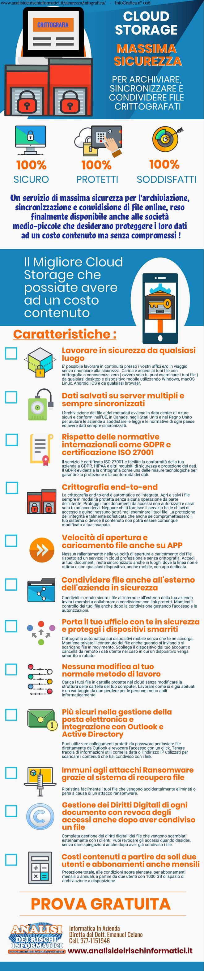 il migliore servizio di cloud storage cripato in italia