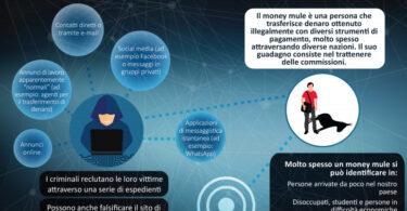 Money Muling : il guadagno illegale nelle commissioni
