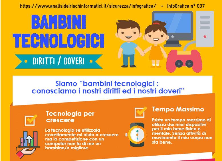 SIAMO BAMBINI TECNOLOGICI : un mini decalogo da appendere nella propria casa