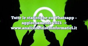 Tutte le statistiche su Whatsapp – aggiornamento 2021