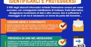 I PRINCIPALI PERICOLI NELLE EMAIL : IDENTIFICARLI E PROTEGGERSI