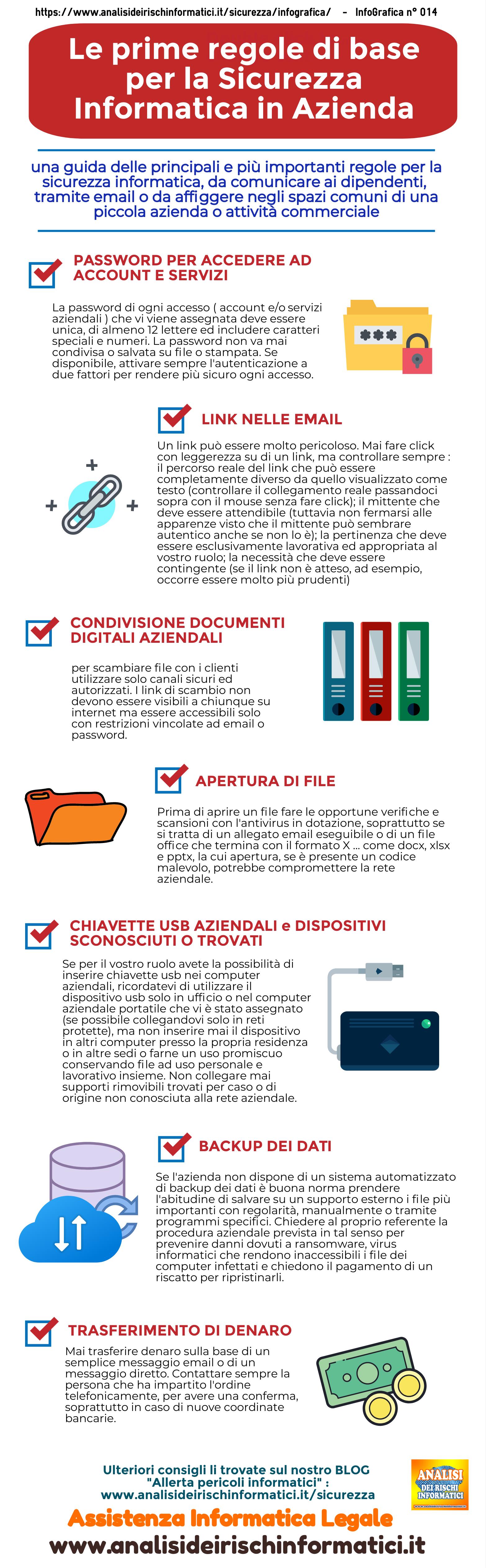 le prime regole di base per la sicurezza informatica in azienda